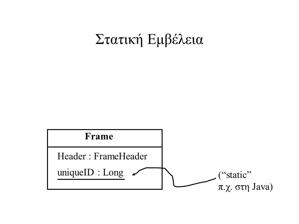Στατική Εμβέλεια Frame Header : FrameHeader uniqueID : Long ( static π.χ. στη Java)