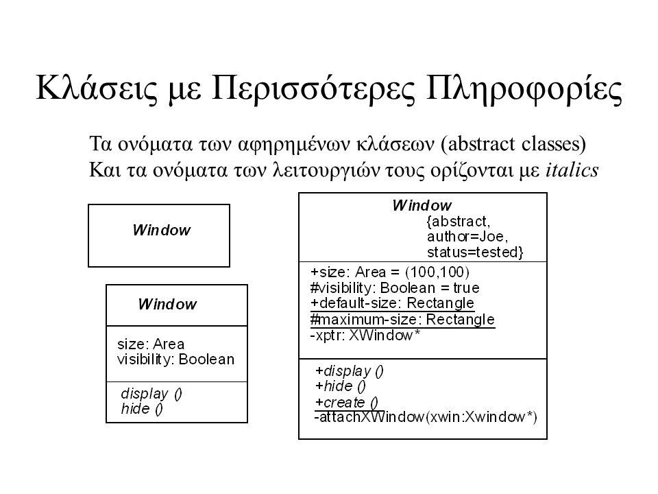 Κλάσεις με Περισσότερες Πληροφορίες Τα ονόματα των αφηρημένων κλάσεων (abstract classes) Και τα ονόματα των λειτουργιών τους ορίζονται με italics