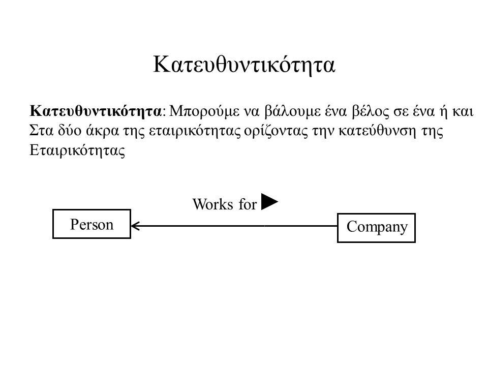 Κατευθυντικότητα Person Company Κατευθυντικότητα: Μπορούμε να βάλουμε ένα βέλος σε ένα ή και Στα δύο άκρα της εταιρικότητας ορίζοντας την κατεύθυνση της Εταιρικότητας Works for