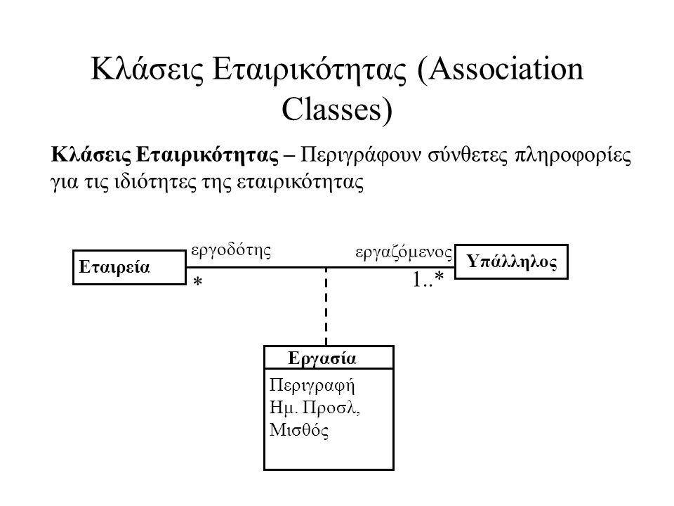 Κλάσεις Εταιρικότητας (Association Classes) Κλάσεις Εταιρικότητας – Περιγράφουν σύνθετες πληροφορίες για τις ιδιότητες της εταιρικότητας Εταιρεία Υπάλληλος Εργασία εργοδότης εργαζόμενος * 1..* Περιγραφή Ημ.