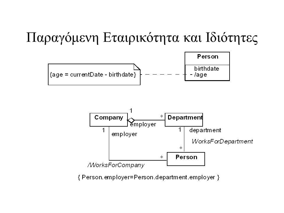 Παραγόμενη Εταιρικότητα και Ιδιότητες
