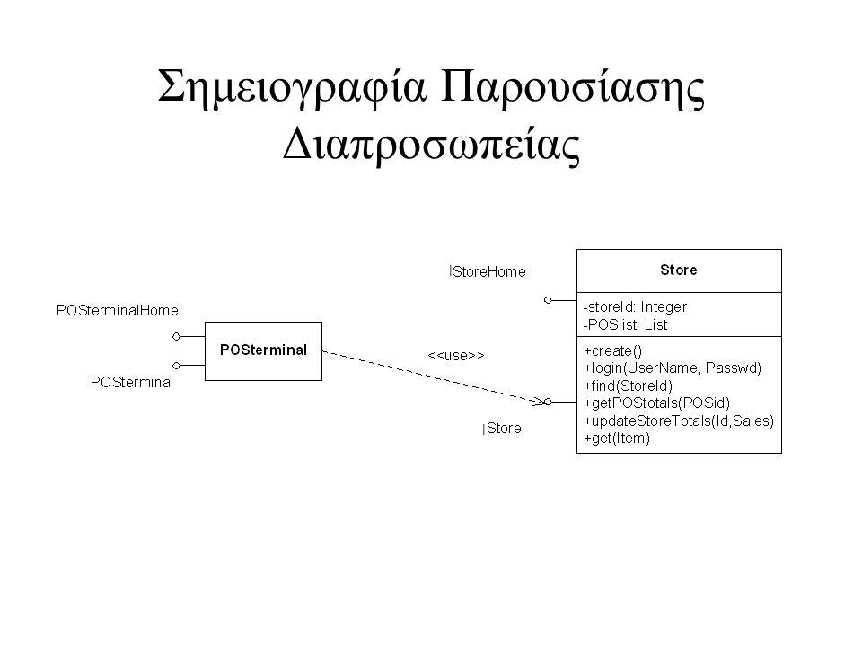 Σημειογραφία Παρουσίασης Διαπροσωπείας I I