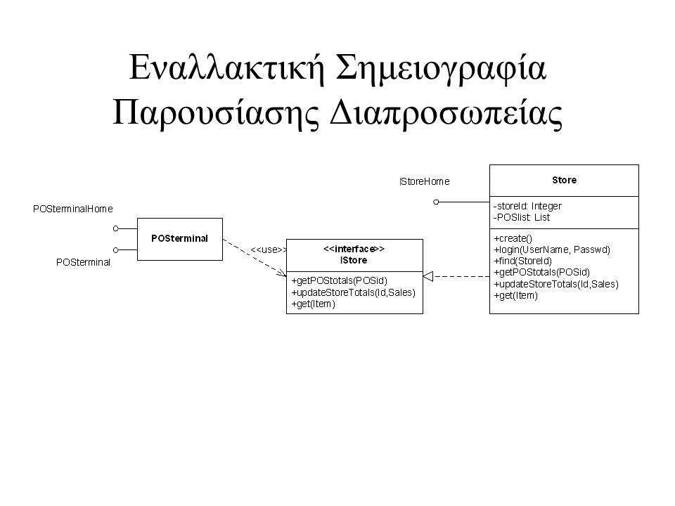Εναλλακτική Σημειογραφία Παρουσίασης Διαπροσωπείας I I