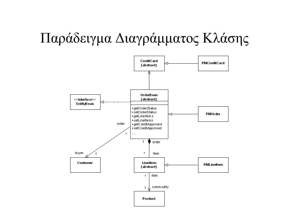 Παράδειγμα Διαγράμματος Κλάσης