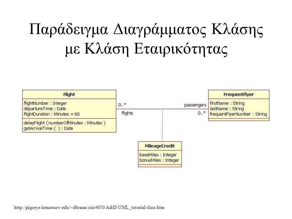 Παράδειγμα Διαγράμματος Κλάσης με Κλάση Εταιρικότητας http://pigseye.kennesaw.edu/~dbraun/csis4650/A&D/UML_tutorial/class.htm