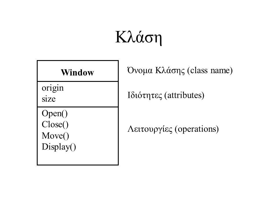 Κλάση Window origin size Open() Close() Move() Display() Όνομα Κλάσης (class name) Ιδιότητες (attributes) Λειτουργίες (operations)