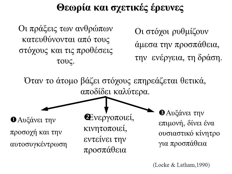 Θεωρία και σχετικές έρευνες Οι πράξεις των ανθρώπων κατευθύνονται από τους στόχους και τις προθέσεις τους. Οι στόχοι ρυθμίζουν άμεσα την προσπάθεια, τ