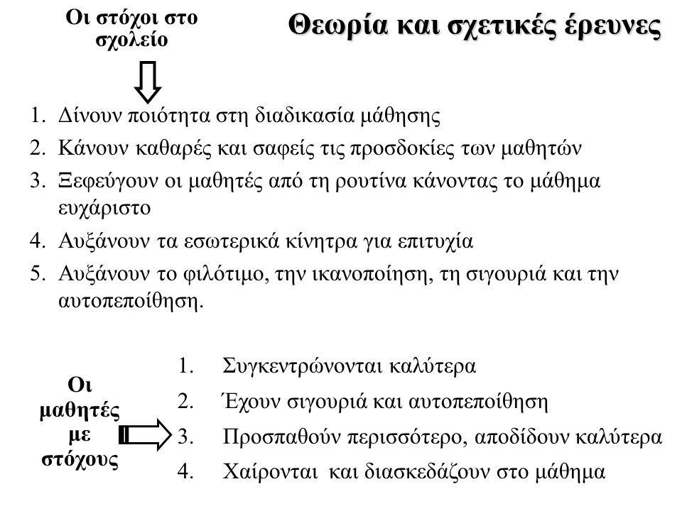 Θεωρία και σχετικές έρευνες 1.Υποκειμενικοί στόχοι: 1.Υποκειμενικοί στόχοι: Διασκέδαση, να κάνω το καλύτερο που μπορώ Είδη στόχων 2.Αντικειμενικοί στόχοι: 2.Αντικειμενικοί στόχοι: Να πετυχαίνει το άτομο συγκεκριμένα στάνταρ της ικανότητάς του, στη συγκεκριμένη δεξιότητα, σε συγκεκριμένο χρόνο ( Locke et al.,1981) A.
