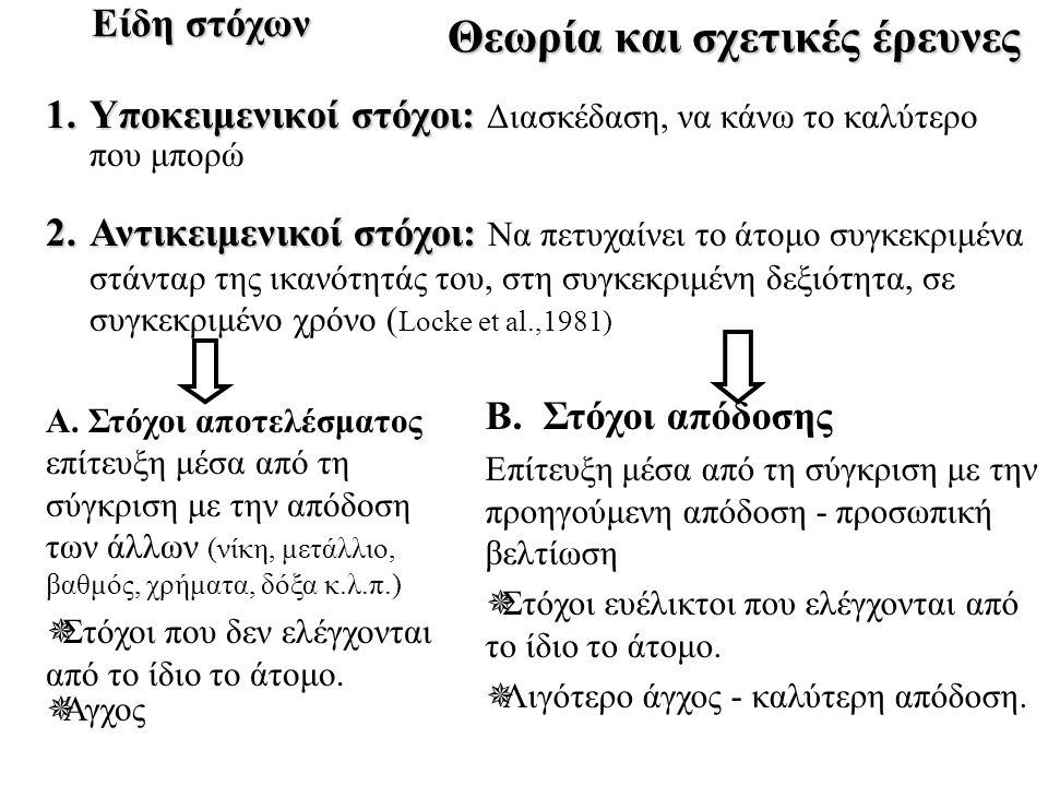  Βιβλιογραφία  Παπαϊωάννου, Α., Θεοδωράκης, Ι., Γούδας, Μ., (2003).