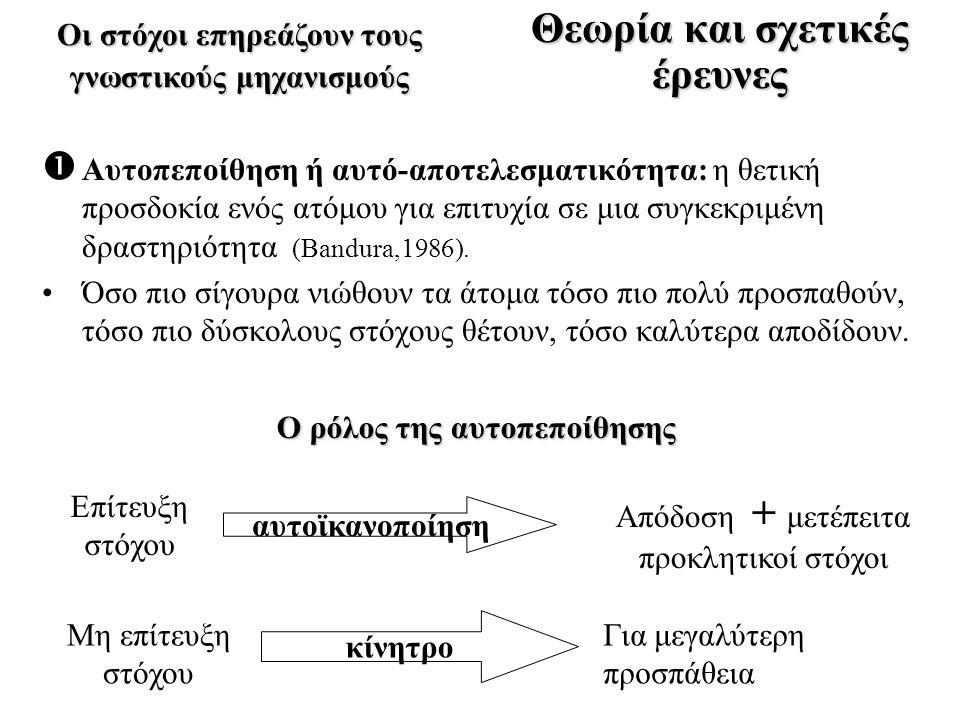 Η αποτελεσματικότητα της θεωρίας των στόχων στο μάθημα της Φ.Α.