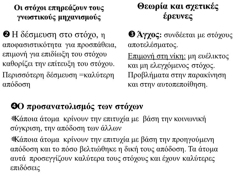Θεωρία και σχετικές έρευνες Η σχέση μεταξύ αρχικής ικανότητας και ψυχολογικών παραγόντων που επηρεάζουν την απόδοση στη Φ.Α., στον αθλητισμό, στα μαθήματα, στη δουλειά (Θεοδωράκης, Γούδας, Παπαϊωάννου,2001) Δέσμευση για προσπάθεια Αυτο - αποτελεσματικότητα Ικανοποίηση Προσωπικοί στόχοι Απόδοση Ικανότητα σχετική με τη δραστηριότητα