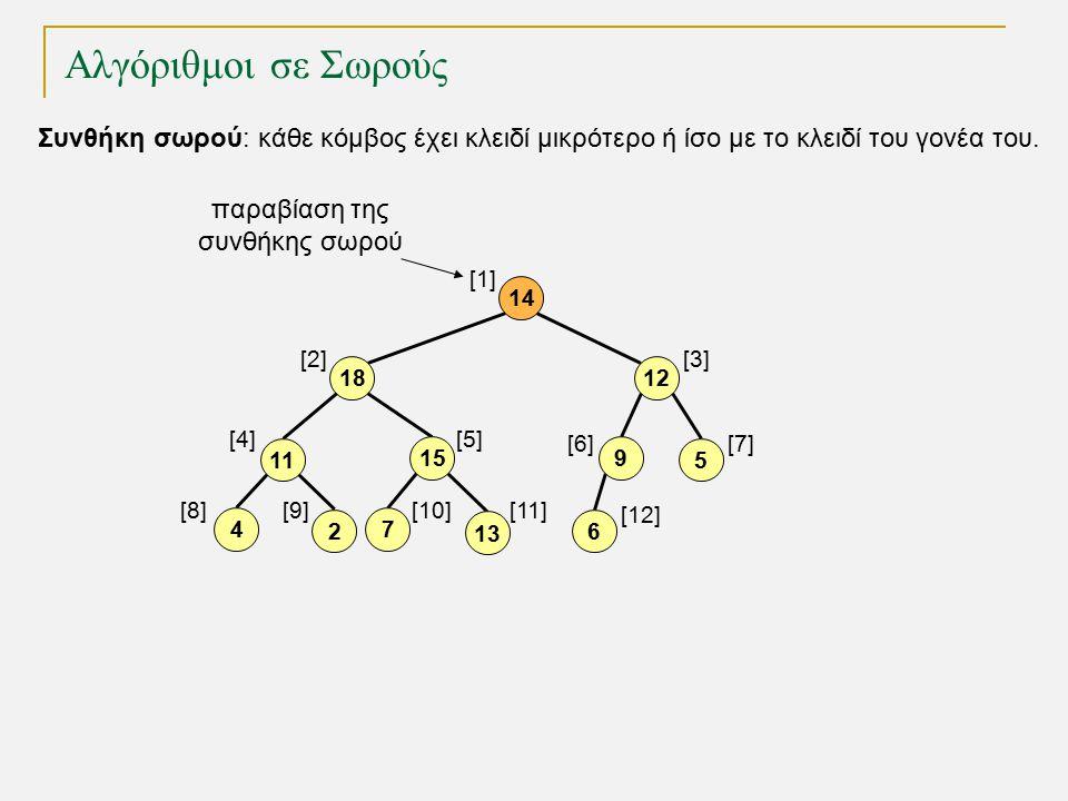 TexPoint fonts used in EMF. Read the TexPoint manual before you delete this box.: AA A A A Αλγόριθμοι σε Σωρούς Συνθήκη σωρού: κάθε κόμβος έχει κλειδί
