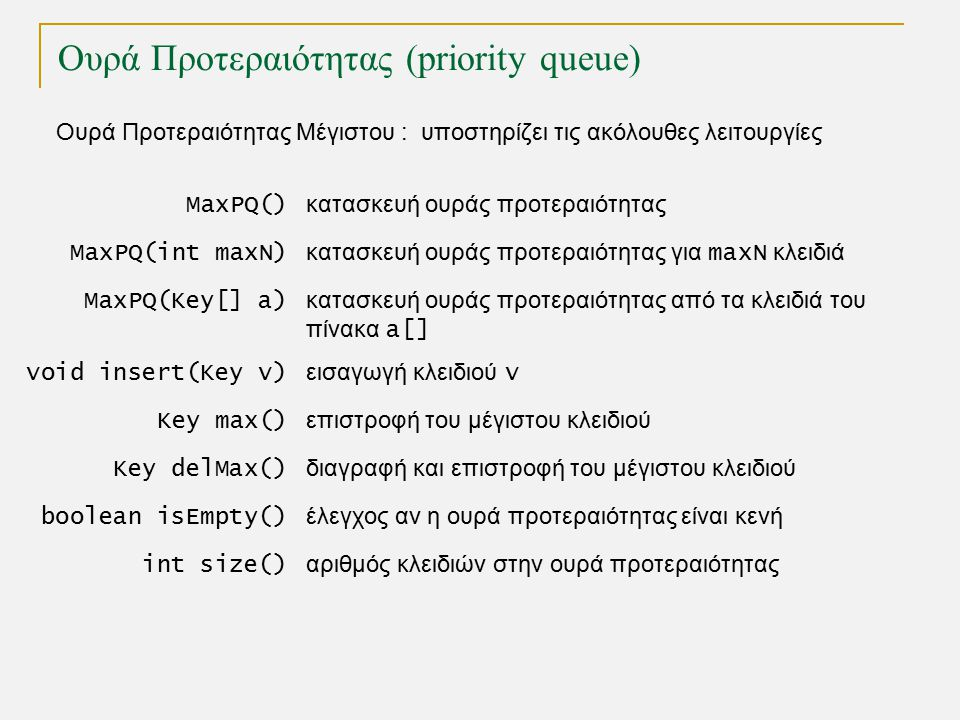 TexPoint fonts used in EMF. Read the TexPoint manual before you delete this box.: AA A A A Ουρά Προτεραιότητας (priority queue) Ουρά Προτεραιότητας Μέ