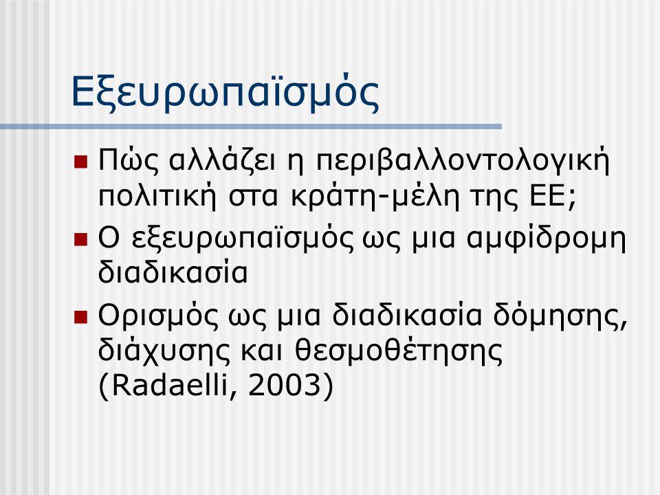 Εξευρωπαϊσμός Πώς αλλάζει η περιβαλλοντολογική πολιτική στα κράτη-μέλη της ΕΕ; Ο εξευρωπαϊσμός ως μια αμφίδρομη διαδικασία Ορισμός ως μια διαδικασία δόμησης, διάχυσης και θεσμοθέτησης (Radaelli, 2003)