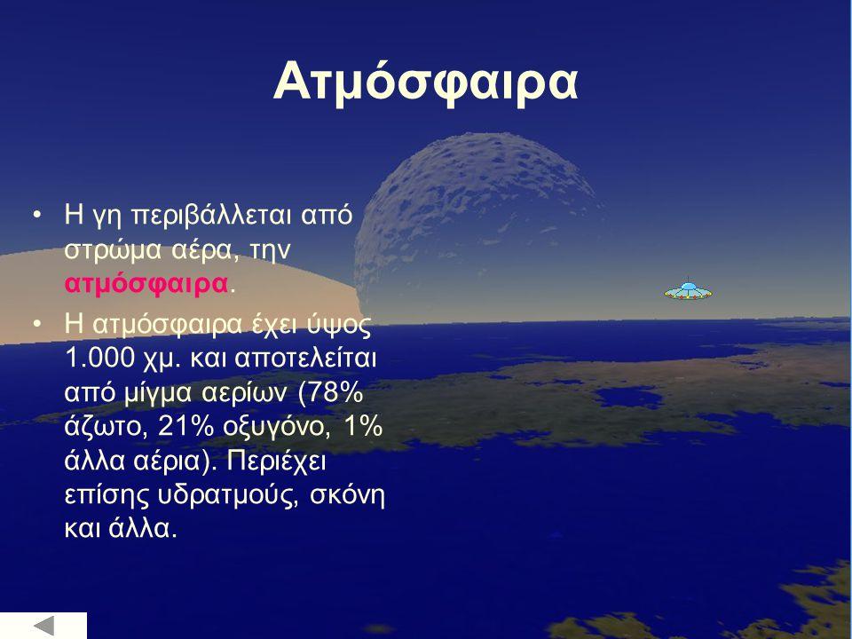 Η γη περιβάλλεται από στρώμα αέρα, την ατμόσφαιρα. Η ατμόσφαιρα έχει ύψος 1.000 χμ. και αποτελείται από μίγμα αερίων (78% άζωτο, 21% οξυγόνο, 1% άλλα
