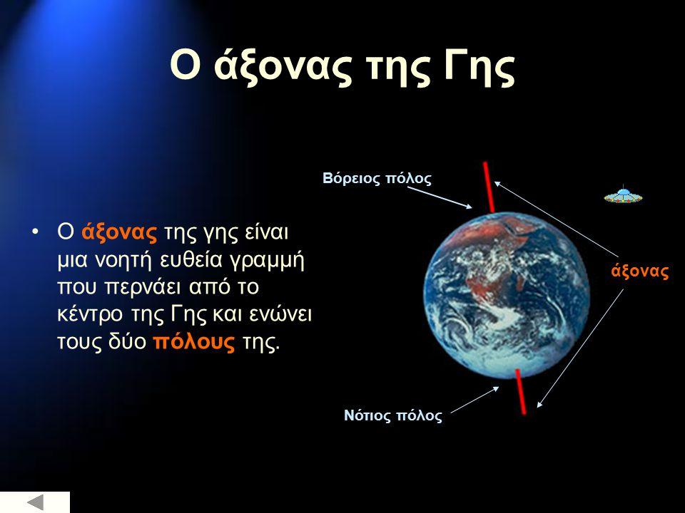 Ο άξονας της Γης Ο άξονας της γης είναι μια νοητή ευθεία γραμμή που περνάει από το κέντρο της Γης και ενώνει τους δύο πόλους της. Βόρειος πόλος άξονας