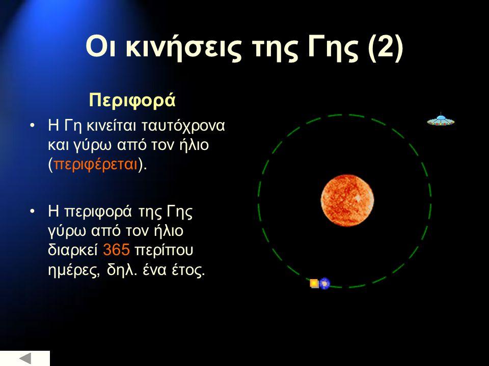 Οι κινήσεις της Γης (2) Περιφορά Η Γη κινείται ταυτόχρονα και γύρω από τον ήλιο (περιφέρεται). Η περιφορά της Γης γύρω από τον ήλιο διαρκεί 365 περίπο