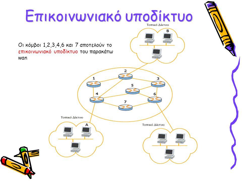 Γενικές αρχές Η διαδρομή που θα ακολουθήσουν τα πακέτα εξαρτάται από παράγοντες όπως η φόρτιση των γραμμών, η συντομία λόγω απόστασης κλπ Οι υπηρεσίες που προσφέρει το επίπεδο δικτύου είναι: α) υπηρεσίες χωρίς σύνδεση β) υπηρεσίες προσανατολισμένες σε σύνδεση