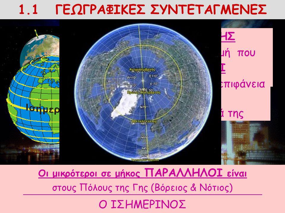 1.1 ΓΕΩΓΡΑΦΙΚΕΣ ΣΥΝΤΕΤΑΓΜΕΝΕΣ ΑΞΟΝΑΣ της ΓΗΣ Η νοητή ευθεία γραμμή που περνά από τον Βόρειο και το Νότιο πόλο της ΓΗΣ ΠΑΡΑΛΛΗΛΟΙ Οι νοητοί κύκλοι στην