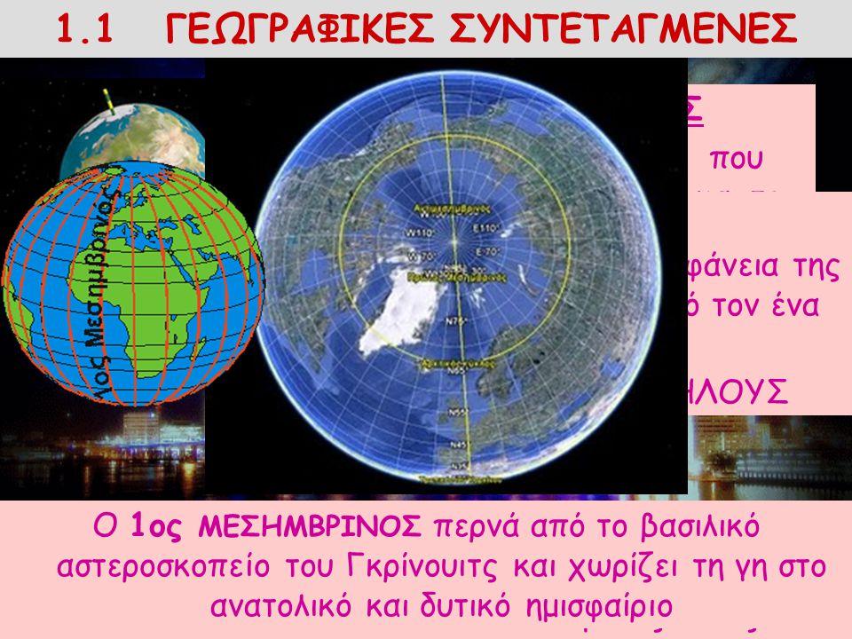 1.1 ΓΕΩΓΡΑΦΙΚΕΣ ΣΥΝΤΕΤΑΓΜΕΝΕΣ ΑΞΟΝΑΣ της ΓΗΣ Η νοητή ευθεία γραμμή που περνά από τον Βόρειο και το Νότιο πόλο της ΓΗΣ ΜΕΣΗΜΒΡΙΝΟΙ Τα νοητά ημικύκλια σ