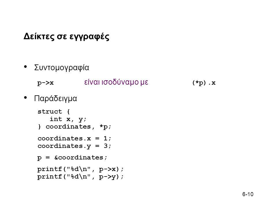 6-10 Δείκτες σε εγγραφές Συντομογραφία p->x είναι ισοδύναμο με (*p).x Παράδειγμα struct { int x, y; } coordinates, *p; coordinates.x = 1; coordinates.y = 3; p = &coordinates; printf( %d\n , p->x); printf( %d\n , p->y);