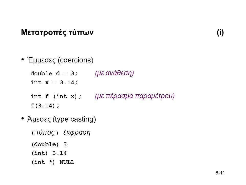 6-11 Μετατροπές τύπων(i) Έμμεσες (coercions) double d = 3; (με ανάθεση) int x = 3.14; int f (int x); (με πέρασμα παραμέτρου) f(3.14); Άμεσες (type casting) ( τύπος ) έκφραση (double) 3 (int) 3.14 (int *) NULL