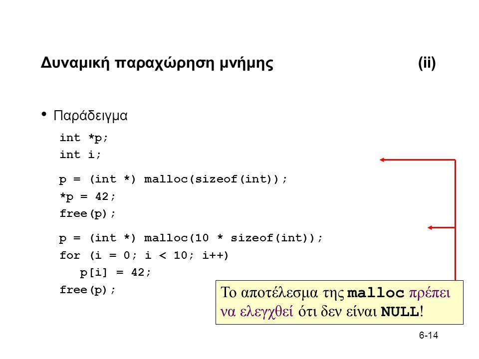6-14 Δυναμική παραχώρηση μνήμης(ii) Παράδειγμα int *p; int i; p = (int *) malloc(sizeof(int)); *p = 42; free(p); p = (int *) malloc(10 * sizeof(int)); for (i = 0; i < 10; i++) p[i] = 42; free(p); Το αποτέλεσμα της malloc πρέπει να ελεγχθεί ότι δεν είναι NULL !
