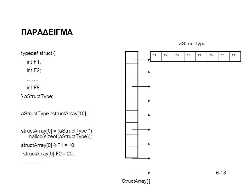 6-18 ΠΑΡΑΔΕΙΓΜΑ typedef struct { int F1; int F2; ……..