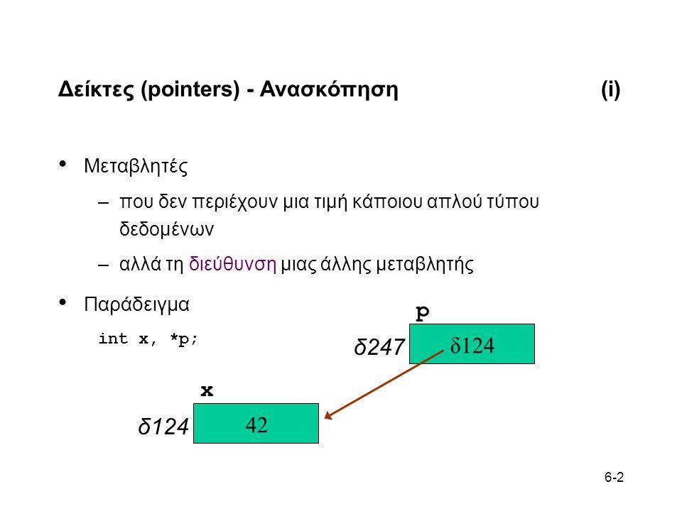 6-2 Δείκτες (pointers) - Ανασκόπηση(i) Μεταβλητές –που δεν περιέχουν μια τιμή κάποιου απλού τύπου δεδομένων –αλλά τη διεύθυνση μιας άλλης μεταβλητής Παράδειγμα int x, *p; x δ124 p δ247 42 δ124