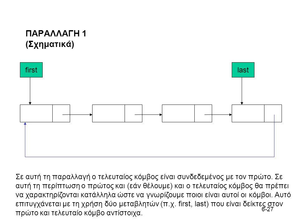 6-27 ΠΑΡΑΛΛΑΓΗ 1 (Σχηματικά) Σε αυτή τη παραλλαγή ο τελευταίος κόμβος είναι συνδεδεμένος με τον πρώτο.