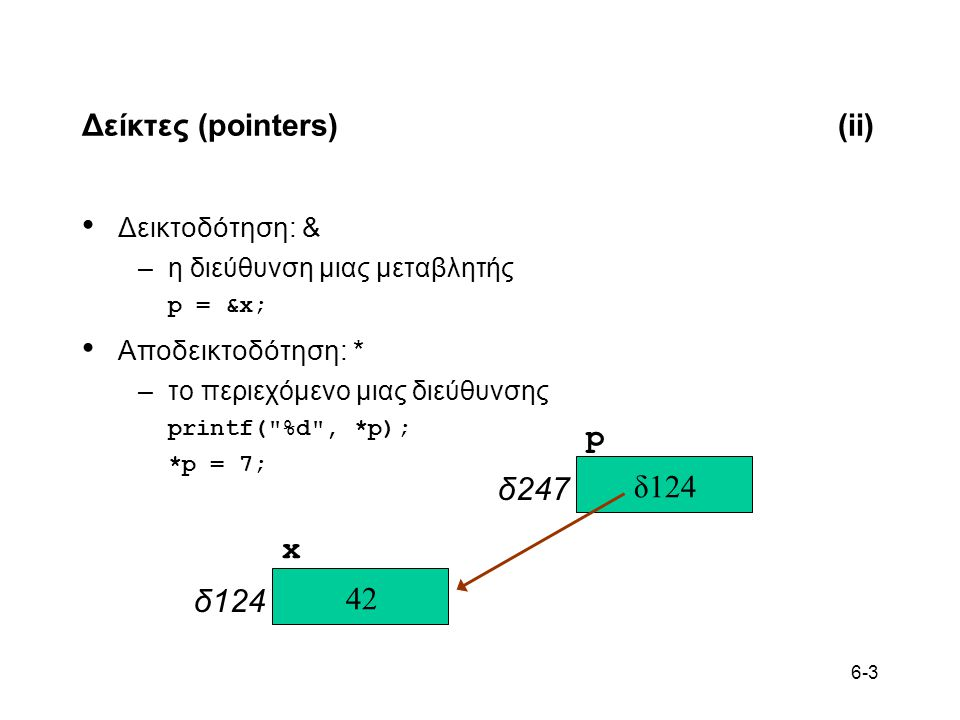 6-3 Δείκτες (pointers)(ii) Δεικτοδότηση: & –η διεύθυνση μιας μεταβλητής p = &x; Αποδεικτοδότηση: * –το περιεχόμενο μιας διεύθυνσης printf( %d , *p); *p = 7; x δ124 p δ247 42 δ124