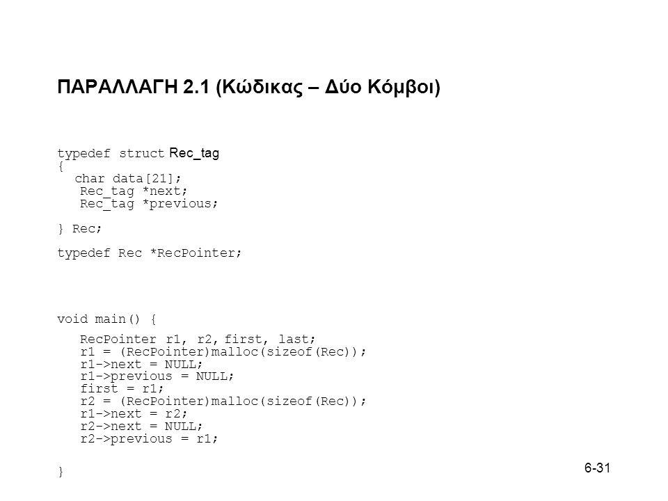 6-31 ΠΑΡΑΛΛΑΓΗ 2.1 (Κώδικας – Δύο Κόμβοι) typedef struct Rec_tag { char data[21]; Rec_tag *next; Rec_tag *previous; } Rec; typedef Rec *RecPointer; void main() { RecPointer r1, r2, first, last; r1 = (RecPointer)malloc(sizeof(Rec)); r1->next = NULL; r1->previous = NULL; first = r1; r2 = (RecPointer)malloc(sizeof(Rec)); r1->next = r2; r2->next = NULL; r2->previous = r1; }