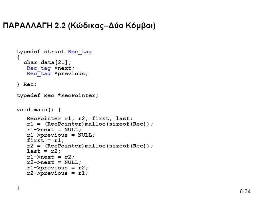 6-34 ΠΑΡΑΛΛΑΓΗ 2.2 (Κώδικας–Δύο Κόμβοι) typedef struct Rec_tag { char data[21]; Rec_tag *next; Rec_tag *previous; } Rec; typedef Rec *RecPointer; void main() { RecPointer r1, r2, first, last; r1 = (RecPointer)malloc(sizeof(Rec)); r1->next = NULL; r1->previous = NULL; first = r1; r2 = (RecPointer)malloc(sizeof(Rec)); last = r2; r1->next = r2; r2->next = NULL; r1->previous = r2; r2->previous = r1; }