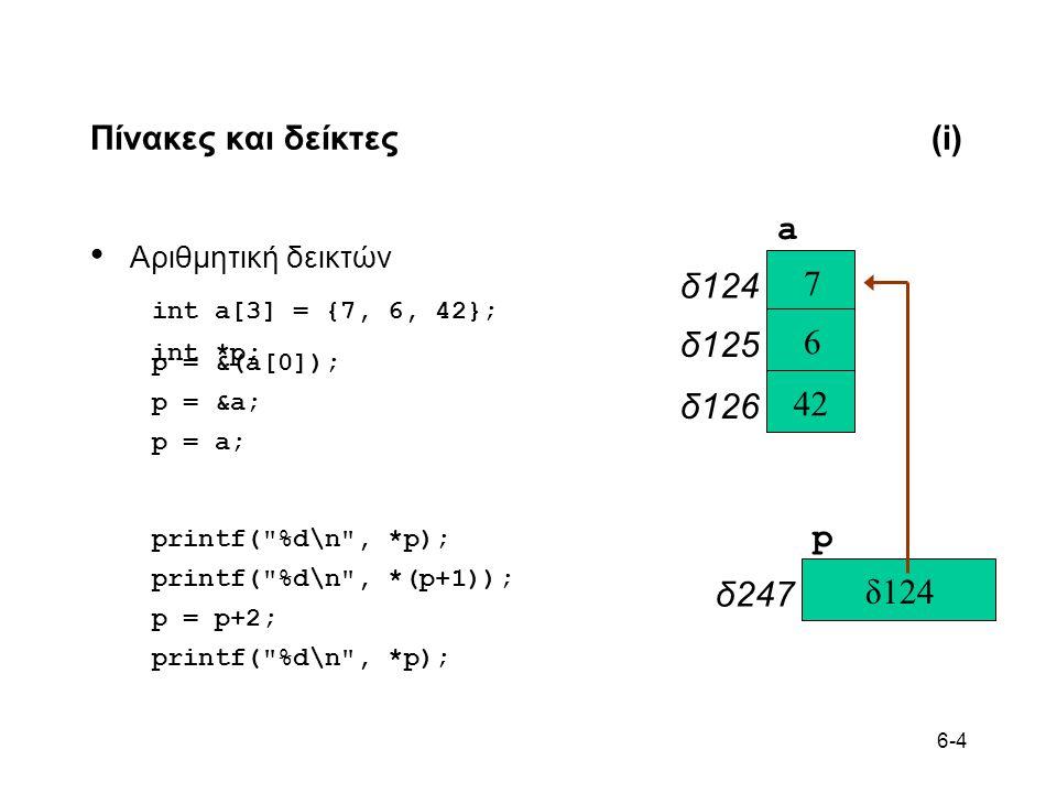 6-4 Πίνακες και δείκτες(i) Αριθμητική δεικτών int a[3] = {7, 6, 42}; int *p; p δ247 a δ124 7 δ125 6 δ126 42 δ124 p = &(a[0]); p = &a; p = a; printf( %d\n , *p); printf( %d\n , *(p+1)); p = p+2; printf( %d\n , *p);