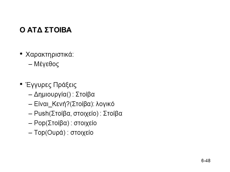6-48 Ο ΑΤΔ ΣΤΟΙΒΑ Χαρακτηριστικά: –Μέγεθος Έγγυρες Πράξεις –Δημιουργία() : Στοίβα –Είναι_Κενή (Στοίβα): λογικό –Push(Στοίβα, στοιχείο) : Στοίβα –Pop(Στοίβα) : στοιχείο –Top(Ουρά) : στοιχείο