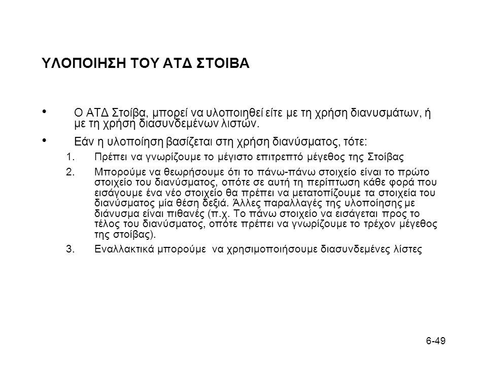 6-49 ΥΛΟΠΟΙΗΣΗ ΤΟΥ ΑΤΔ ΣΤΟΙΒΑ Ο ΑΤΔ Στοίβα, μπορεί να υλοποιηθεί είτε με τη χρήση διανυσμάτων, ή με τη χρήση διασυνδεμένων λιστών.