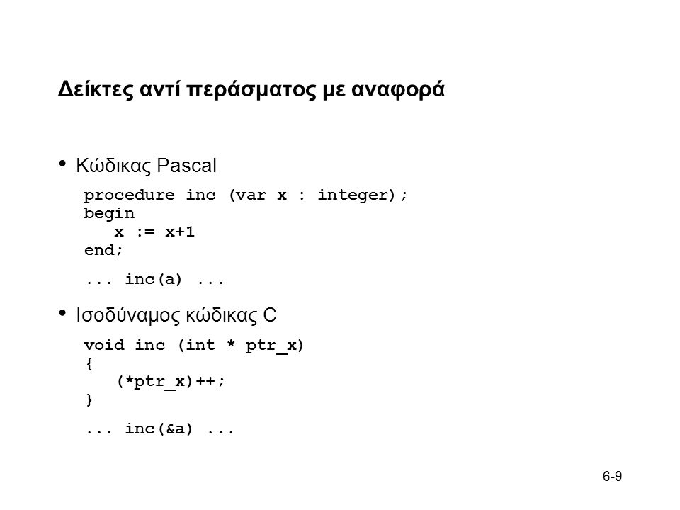 6-30 ΠΑΡΑΛΛΑΓΗ 2.1 (Σχηματικά) Σε αυτή τη παραλλαγή ο κάθε κόμβος είναι συνδεδεμένος με τον προηγούμενο.