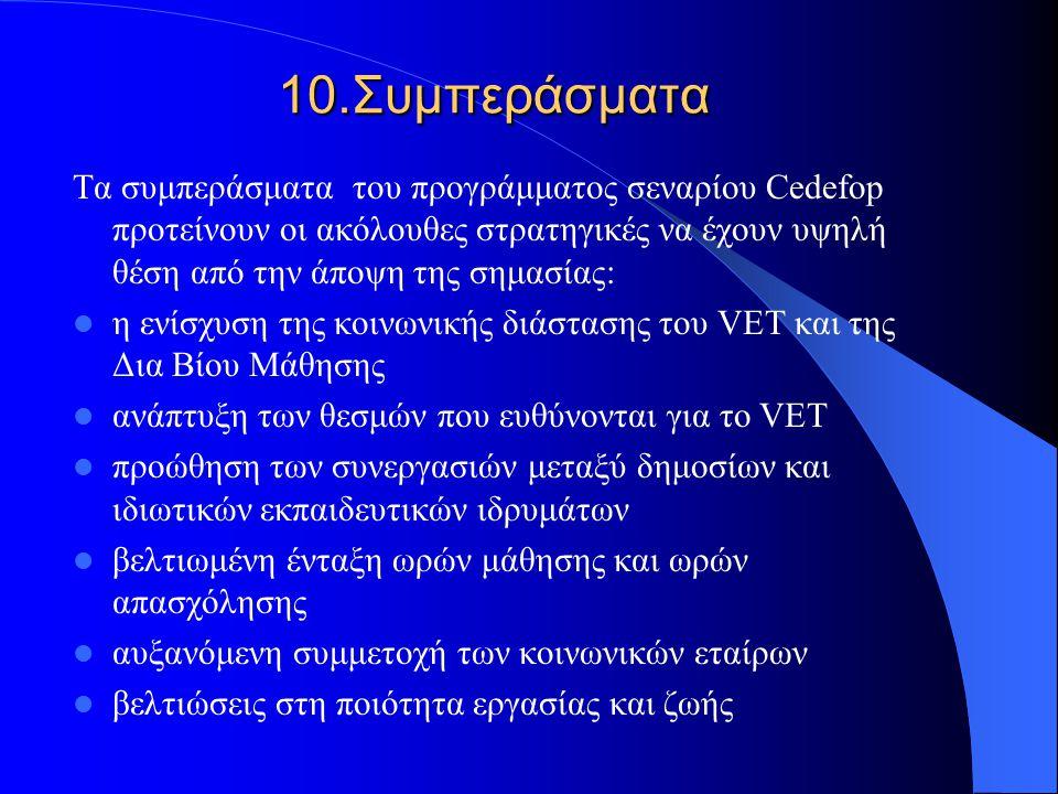 10.Συμπεράσματα Τα συμπεράσματα του προγράμματος σεναρίου Cedefop προτείνουν οι ακόλουθες στρατηγικές να έχουν υψηλή θέση από την άποψη της σημασίας: η ενίσχυση της κοινωνικής διάστασης του VET και της Δια Βίου Μάθησης ανάπτυξη των θεσμών που ευθύνονται για το VET προώθηση των συνεργασιών μεταξύ δημοσίων και ιδιωτικών εκπαιδευτικών ιδρυμάτων βελτιωμένη ένταξη ωρών μάθησης και ωρών απασχόλησης αυξανόμενη συμμετοχή των κοινωνικών εταίρων βελτιώσεις στη ποιότητα εργασίας και ζωής