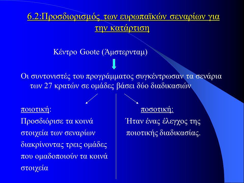 Ποιοτική διαδικασία: Το αποτέλεσμα των τριών αυτών ομάδων είναι: Ομάδα 1:Ευρώπη διαιρεμένη(ή εξισορρόπηση της Ευρώπης) Ομάδα 2:Ευρώπη των ατόμων(ή προστατευτική και αυξητική Ευρώπη) Ομάδα 3:Ευρώπη των δικτύων(ή Ευρώπη έτοιμη για αλλαγή) Ποσοτική ανάλυση: Μπορούμε να προσδιορίσουμε το δεύτερο σύνολο ομάδων ως εξής: εξισορρόπηση της Ευρώπης προστατευτική και αυξητική Ευρώπη Ευρώπη έτοιμη για αλλαγή