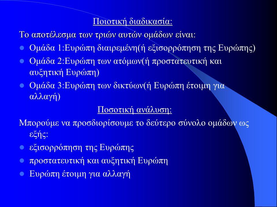 Ποιοτική διαδικασία: Το αποτέλεσμα των τριών αυτών ομάδων είναι: Ομάδα 1:Ευρώπη διαιρεμένη(ή εξισορρόπηση της Ευρώπης) Ομάδα 2:Ευρώπη των ατόμων(ή προ