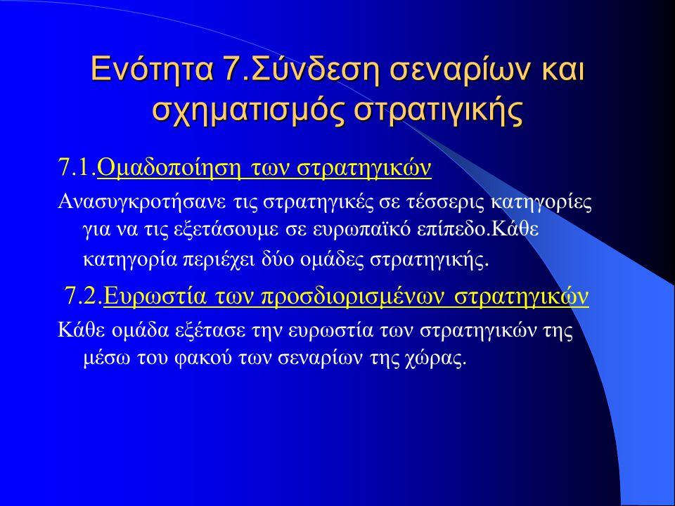 Ενότητα 7.Σύνδεση σεναρίων και σχηματισμός στρατιγικής 7.1.Ομαδοποίηση των στρατηγικών Ανασυγκροτήσανε τις στρατηγικές σε τέσσερις κατηγορίες για να τις εξετάσουμε σε ευρωπαϊκό επίπεδο.Κάθε κατηγορία περιέχει δύο ομάδες στρατηγικής.