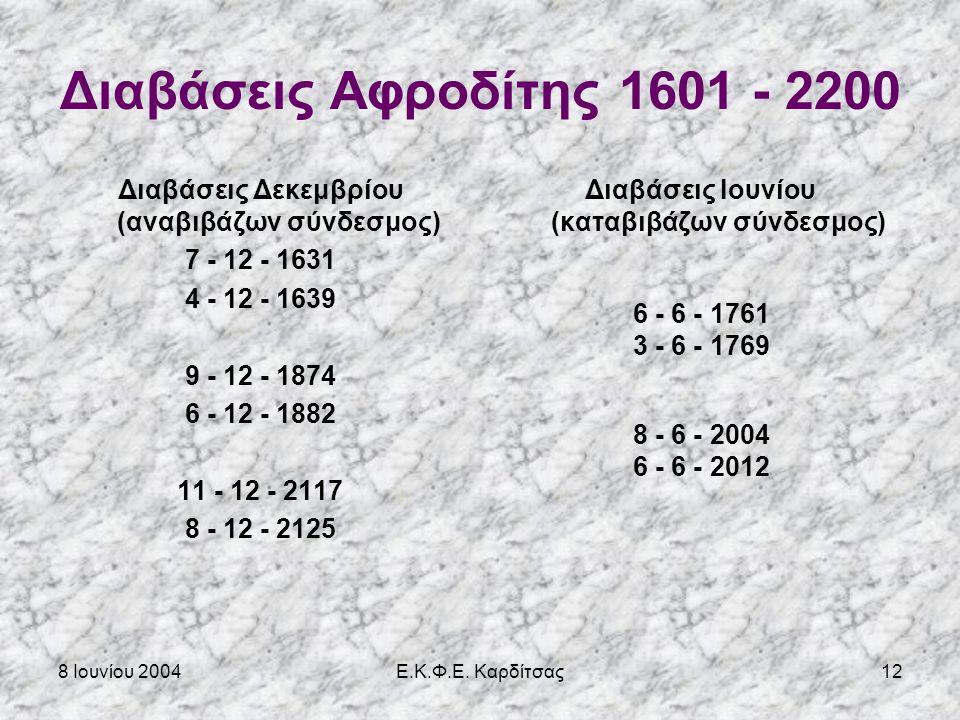 8 Ιουνίου 2004Ε.Κ.Φ.Ε. Καρδίτσας11 Διαβάσεις της Αφροδίτης Στην περίπτωση της Αφροδίτης, οι διαβάσεις επανα - λαμβάνονται σε ζευγάρια, που οι δύο διαβ