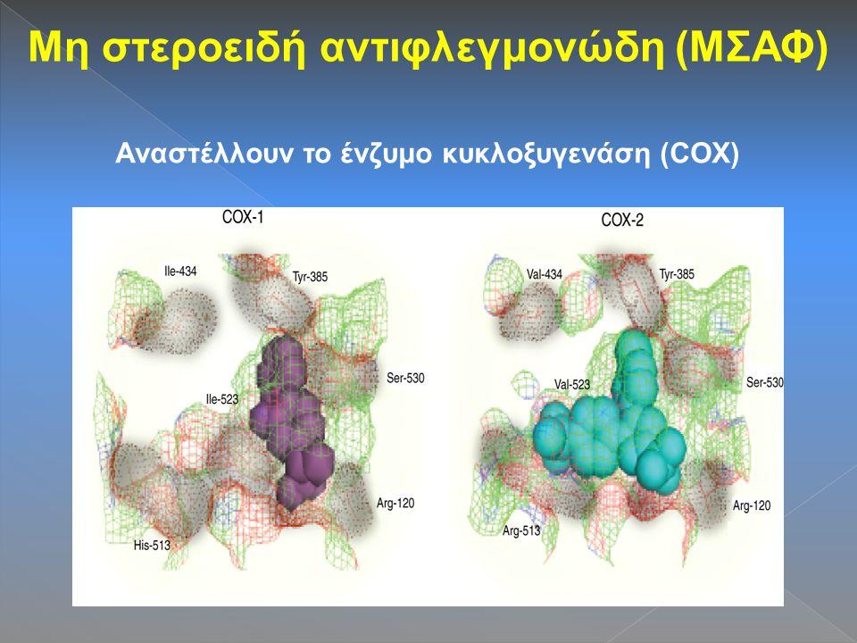 Μη στεροειδή αντιφλεγμονώδη (ΜΣΑΦ) Αναστέλλουν το ένζυμο κυκλοξυγενάση (COX)
