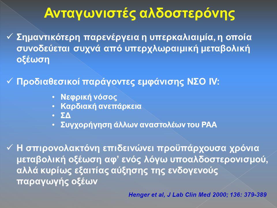 Ανταγωνιστές αλδοστερόνης Σημαντικότερη παρενέργεια η υπερκαλιαιμία, η οποία συνοδεύεται συχνά από υπερχλωραιμική μεταβολική οξέωση Προδιαθεσικοί παράγοντες εμφάνισης ΝΣΟ IV: Η σπιρονολακτόνη επιδεινώνει προϋπάρχουσα χρόνια μεταβολική οξέωση αφ' ενός λόγω υποαλδοστερονισμού, αλλά κυρίως εξαιτίας αύξησης της ενδογενούς παραγωγής οξέων Νεφρική νόσος Καρδιακή ανεπάρκεια ΣΔ Συγχορήγηση άλλων αναστολέων του ΡΑΑ Henger et al, J Lab Clin Med 2000; 136: 379-389