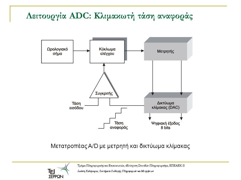 Λειτουργία ADC: Κλιμακωτή τάση αναφοράς Μετατροπέας A/D με μετρητή και δικτύωμα κλίμακας