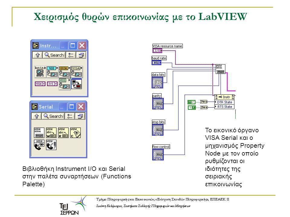 Χειρισμός θυρών επικοινωνίας με το LabVIEW Βιβλιοθήκη Instrument I/O και Serial στην παλέτα συναρτήσεων (Functions Palette) Το εικονικό όργανο VISA Se