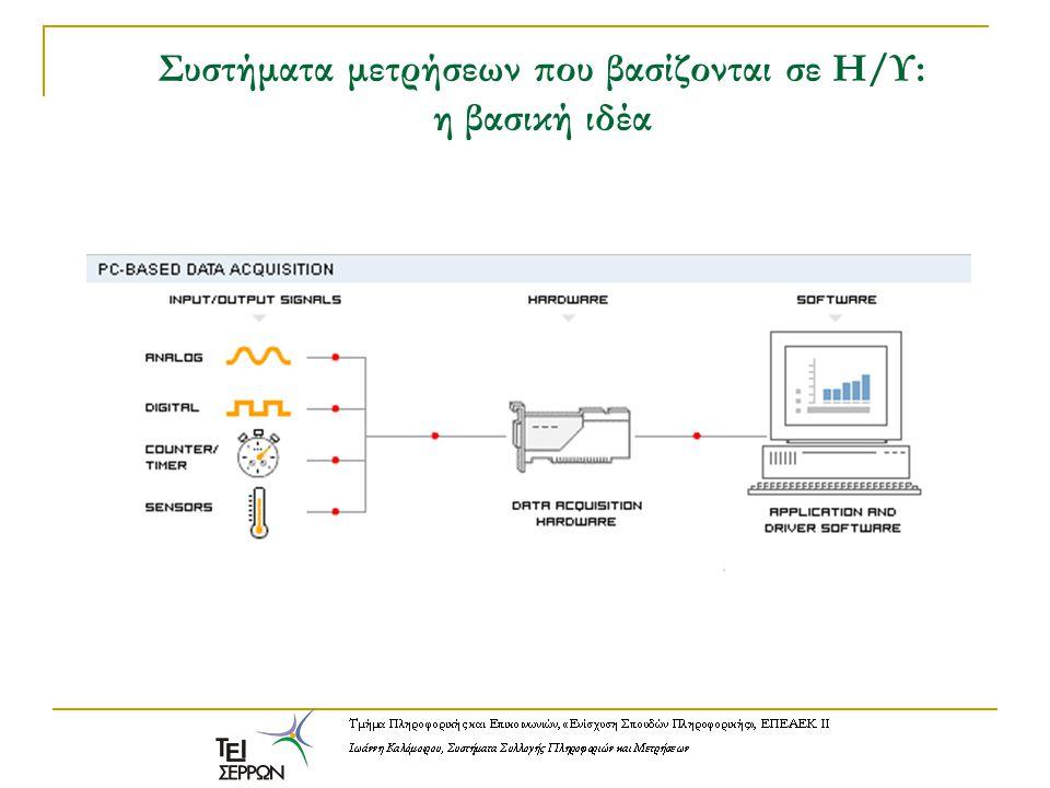 Συστήματα μετρήσεων που βασίζονται σε Η/Υ: η βασική ιδέα