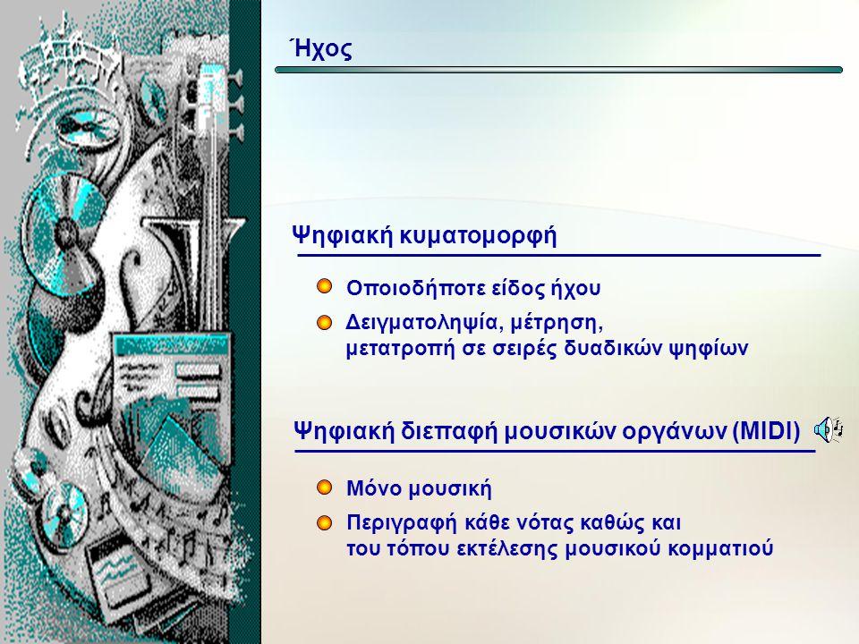 Απαιτούνται Μικρόφωνο Κάρτα ήχου Ηχεία Ειδικό λογισμικό Ήχος