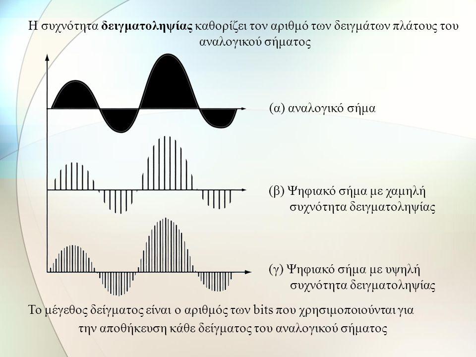 α. Ψηφιακός ήχος με παλμοκωδική κωδικοποίηση (PCM) Είδη - Τη συχνότητα δειγματοληψίας (sampling rate) - Το μέγεθος δείγματος (sampling size) Χαρακτηρί