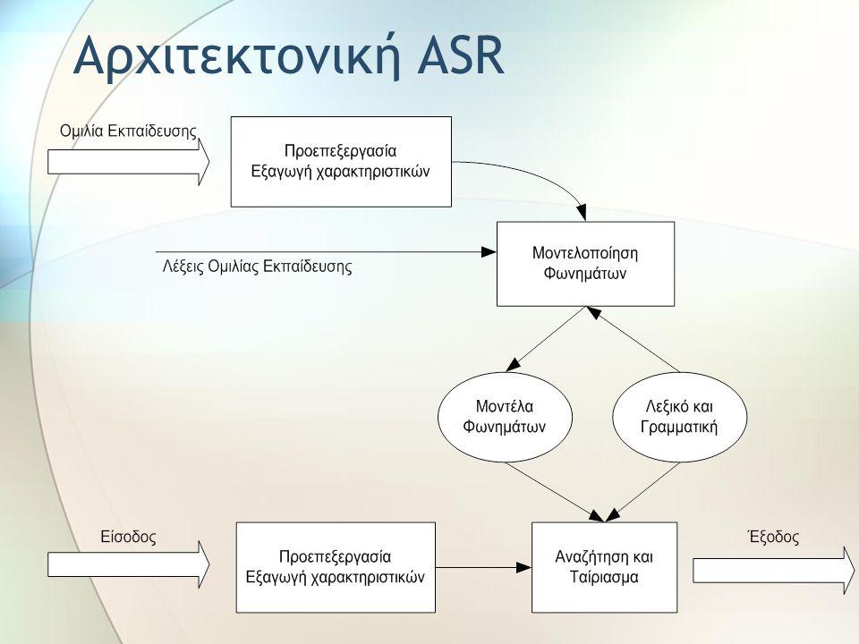 Αναγνώριση Ομιλίας Κατά τη φάση εκπαίδευσης προσδιορίζονται τα χαρακτηριστικά από κάθε σήμα ομιλίας, και αποθηκεύονται στη Β.Δ. Στη φάση της αναγνώρισ